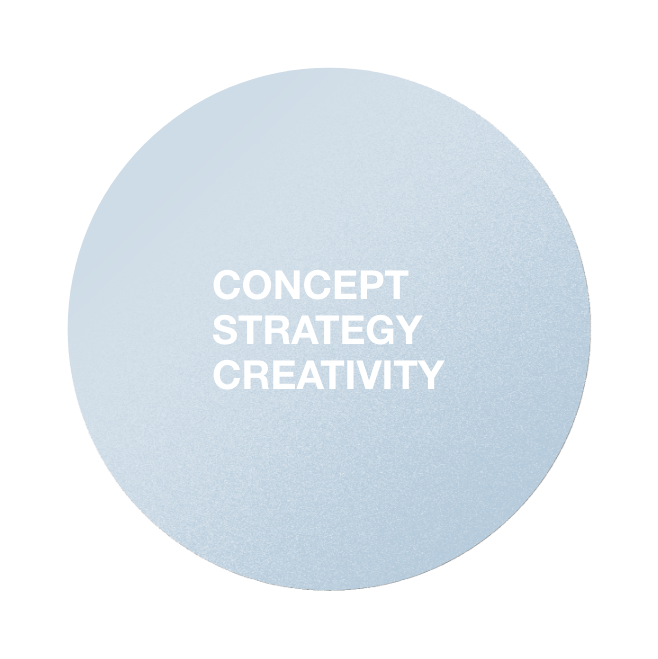Concept Strategy Creativity